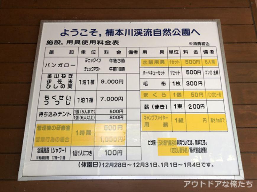 楠本川渓流自然公園キャンプ場の料金表